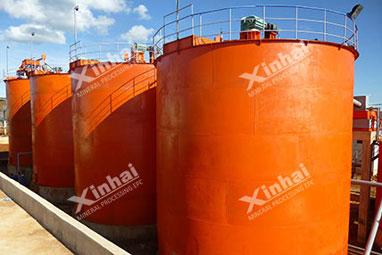 Gold CIL Processing Line - Xinhai